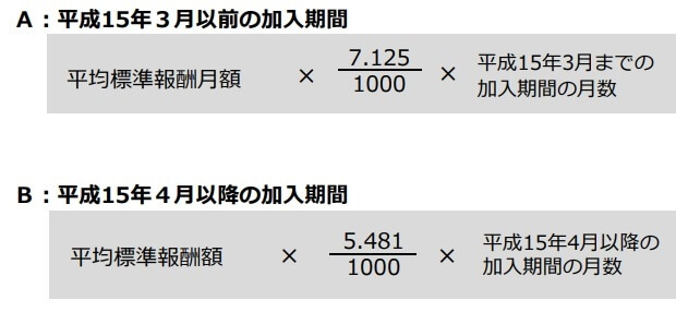 老齢厚生年金の計算式